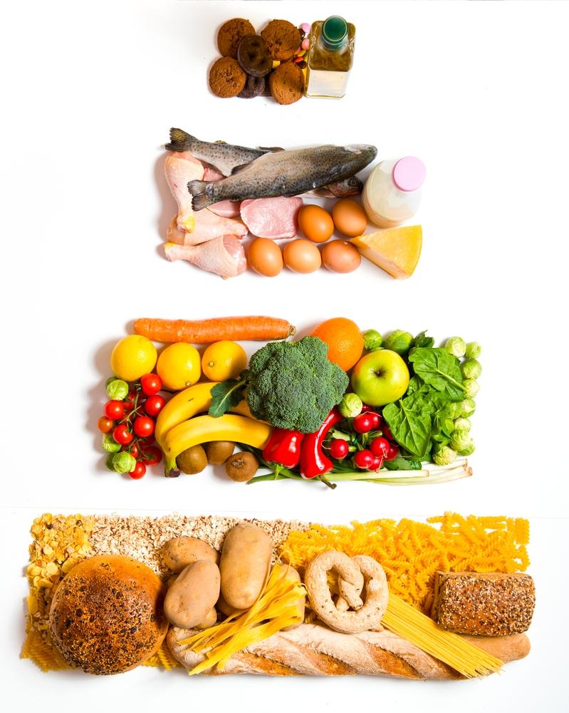 Idées reçues sur l'alimentation   Fil santé jeunes